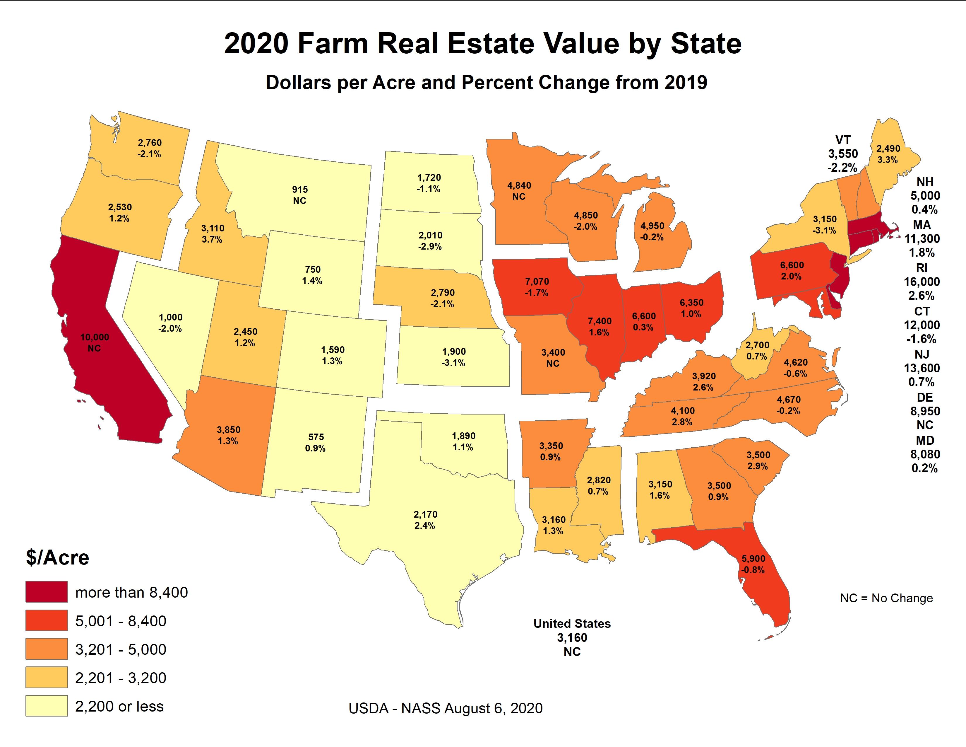 USDA Agricultural Land Value 2020