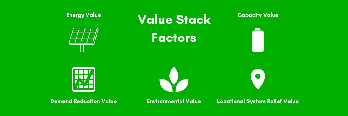 VDER Value Stack Factors