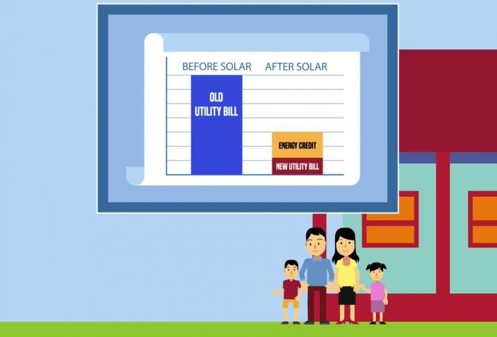 YSG Solar, Cost savings from solar illustration, NY